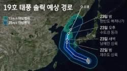 '솔릭' 타임라인, 22일 제주-23일 남해안 '대각선 관통'