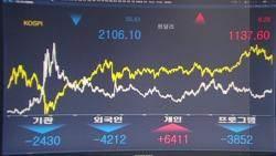 [이 시각 뉴스룸] 증시 또 급락…코스피 2.57% 내려 '연중 최저'