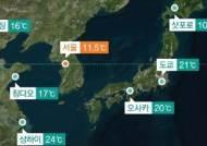 가을인 동북아에 한반도만 '덜덜'? 계절 가른 제트기류