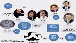 [비하인드 뉴스] 김학의-YG-버닝썬 '연결고리'?…그리고?
