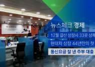 [뉴스체크|경제] 통신요금 잘 낸 주부 대출 가능