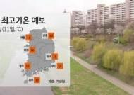 [날씨] 아침 기온 '쌀쌀' 낮 '포근'…전국 미세먼지 '보통'