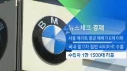 [뉴스체크|경제] 수입차 1만 1500대 리콜
