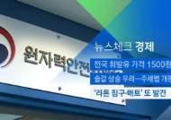 [뉴스체크|경제] '라돈 침구·매트' 또 발견…수거명령