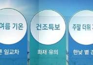[오늘의 날씨 키워드] 초여름 기온·건조특보·주말 더위 계속