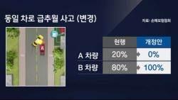 교통사고, 억울한 '쌍방과실' 줄인다…'100% 책임' 확대