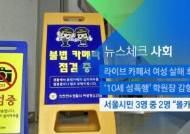 """[뉴스체크 사회] 서울시민 3명 중 2명 """"몰카 불안"""""""