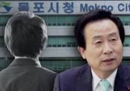 """'목포시 문건' 논란 가열…당시 시장 """"보안자료 아니다"""""""