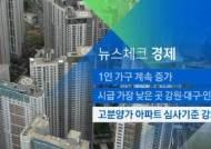 [뉴스체크|경제] 고분양가 아파트 심사기준 강화