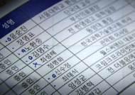 '조국 청문회' 증인 채택 합의…동양대 총장 제외 11명