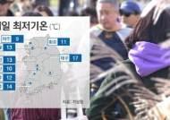 [날씨] 아침 기온 뚝…서울 최저기온 13도 '쌀쌀'