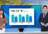 [기상정보] 늦더위 가고 본격 가을날씨…주말 많은 비