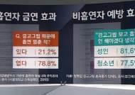"""[팩트체크] """"흡연자 84%, 담뱃갑 경고그림 효과 없다""""?"""