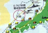 일본 방위백서, 독도 상공 충돌 시 전투기 출격 시사
