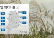 [날씨] 내륙 일부 아침 5도…동해안·제주 가끔 비