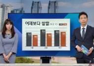 [기상정보] 낮 기온 쌀쌀…8일 '입동' 전국 곳곳 강추위