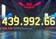 알리바바 광군제 행사…1시간 만에 16조원 매출 '광클릭'