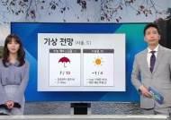 [기상정보] 오늘 일교차 10도 안팎…수능일 아침 영하권