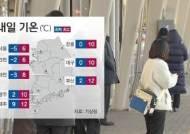 [날씨] '서울 영하 5도' 강추위 계속…체감 온도 '뚝'