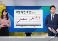[기상정보] 낮부터 기온 올라 주말 포근…일요일 전국 비