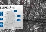 [날씨] 올겨울 들어 가장 춥다…서울 -9도, 철원 -16도