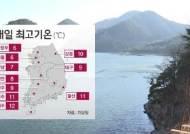 [날씨] 큰 일교차… 강원영동·경상해안 건조주의보