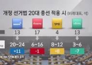 달라진 '총선 룰'…'연동형 비례대표제' 정당별 득실은?