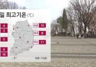 [날씨] 평년보다 포근…전국 낮 최고기온 3~11도