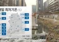 [날씨] 춥고 건조…경기 북동부·강원 산지 한파특보