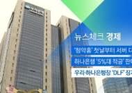 [뉴스체크|경제] 우리·하나은행장 'DLF' 징계 확정