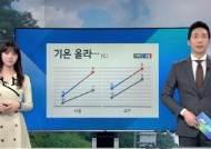 [기상정보] 10도 이상 '큰 일교차'…기온은 오름세
