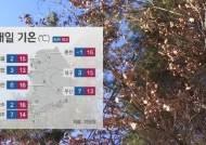 [날씨] 쌀쌀한 주말 일교차 매우 커…건강관리 유의