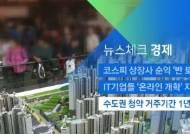 [뉴스체크|경제] 수도권 청약 거주기간 1년→2년