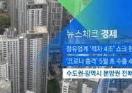 [뉴스체크 경제] 수도권·광역시 분양권 전매 금지