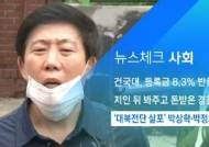 [뉴스체크|사회] '대북전단 살포' 박상학·박정오 조사