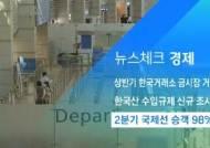 [뉴스체크|경제] 2분기 국제선 승객 98% 급감