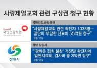 건보공단, 사랑제일교회에 55억 원 규모 구상권 청구