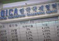 KOICA, 장애인 의무고용 '꼼수'…'5개월 인턴' 머릿수만