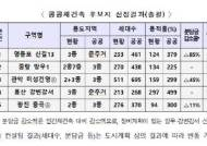 [땅땅땅] 선거일에 발표된 서울 공공재건축 후보지 5곳