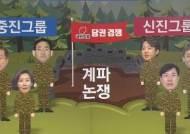 중진그룹 vs 신진그룹…'점입가경' 국민의힘 계파 논쟁