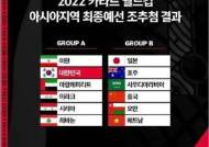 월드컵 최종예선은 '침대 축구 이겨라'…한국, 중동 5개 팀과 A조