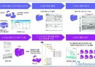 한국한국후지제록스, 관세사무소 업무 효율화 위한 '문서 자동화 솔루션' 출시