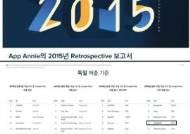 게임빌-컴투스, 송병준 대표의 매직...해외 시장에서 두각