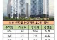 '서초 센트럴 아이파크' 1순위 청약률 17.18대 1…'강남 불패' 대열 합류
