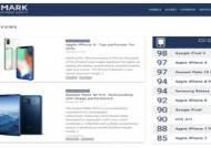 아이폰X 카메라 성능, 역대 스마트폰 중 픽셀2에 이어 2위