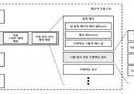 미탭스플러스, 블록체인 스마트 컨트랙트 기술 KYC 수행 특허 등록 결정