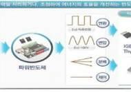 [부산시 브리핑] 부산시·산업부 파워반도체산업 육성·발전 비전 선포 등
