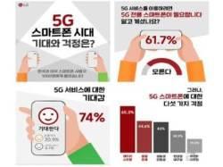 LG전자, '5G 전용 스마트폰' 설문조사...핵심은 '배터리'와 '안정성'