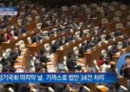 19대 국회, 역대 최악 법안처리율…여전한 '힘겨루기'