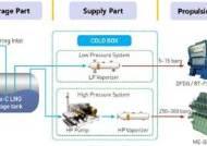 대우조선해양 '차세대 선박' 핵심기술 특허 무상 제공